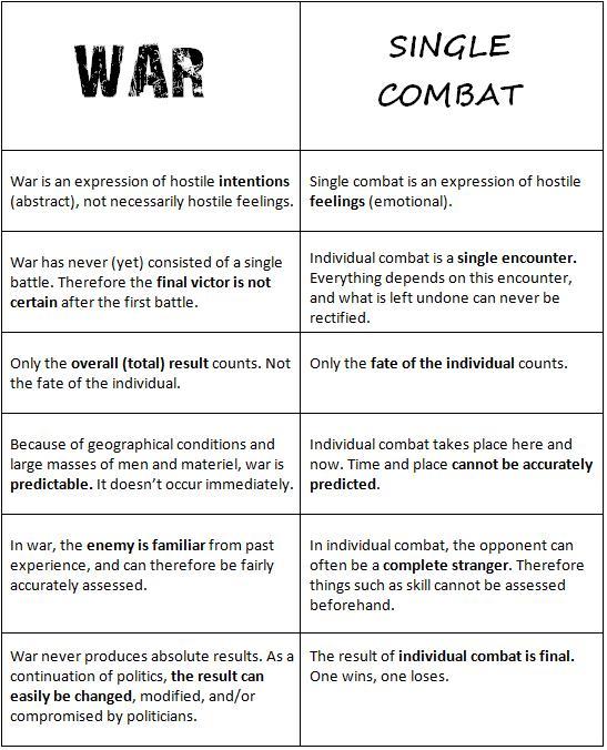 WAR-VS-INDIVD-COMB copy