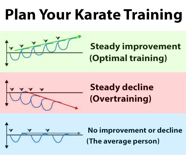 cheat-sheet-karate-training-planning